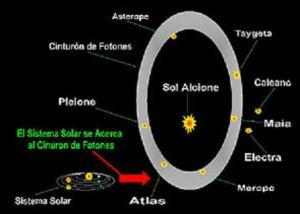 cinturon fotones