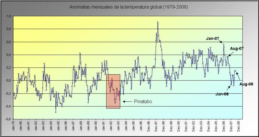 descenso temperaturasjpg